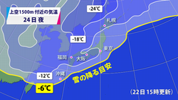 Img_snow_chart